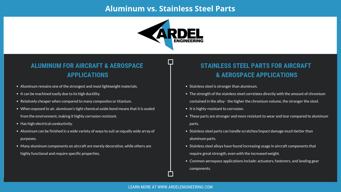 aluminum versus stainless steel parts | ardel engineering